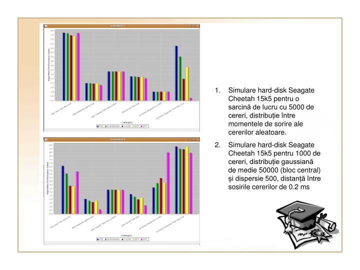 Simulare hard-disk Seagate Cheetah 15k5 pentru o sarcină de lucru cu 5000 de cereri, distribuție între momentele de sorire ale cererilor aleatoare.
