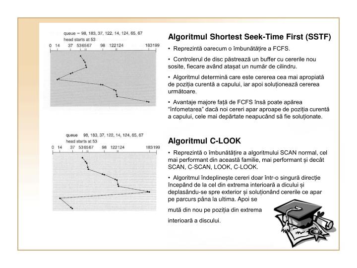 Algoritmul Shortest Seek-Time First (SSTF)