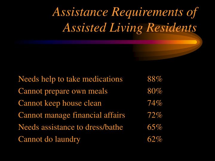 Assistance Requirements of Assisted Living Residents