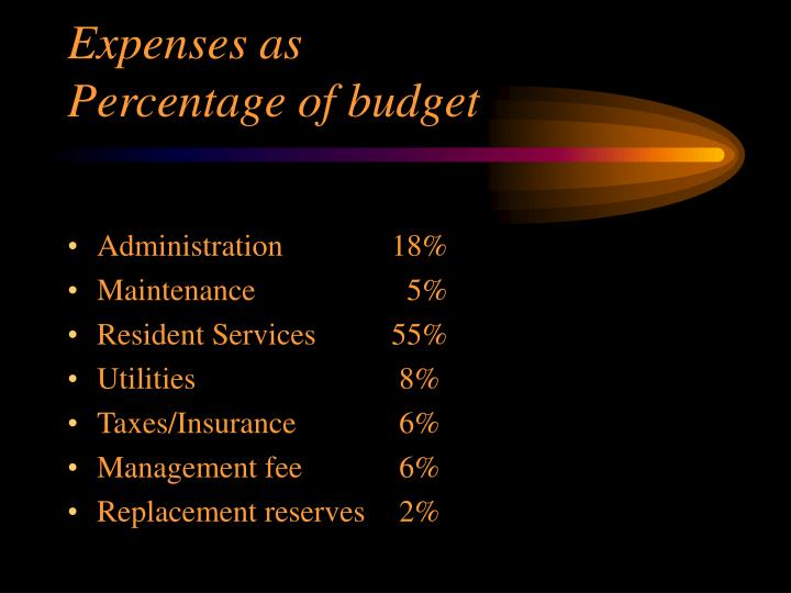 Expenses as