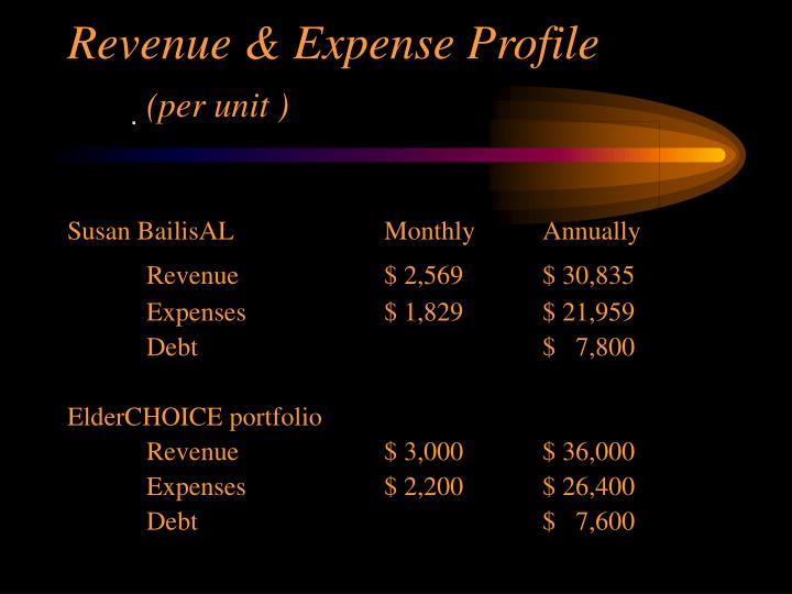 Revenue & Expense Profile