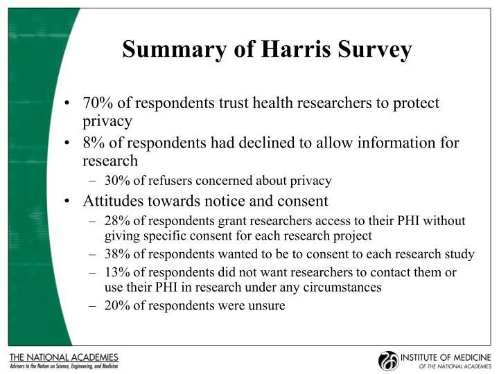 Summary of Harris Survey