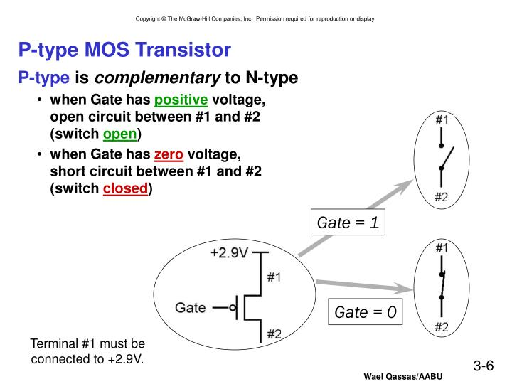 P-type MOS Transistor