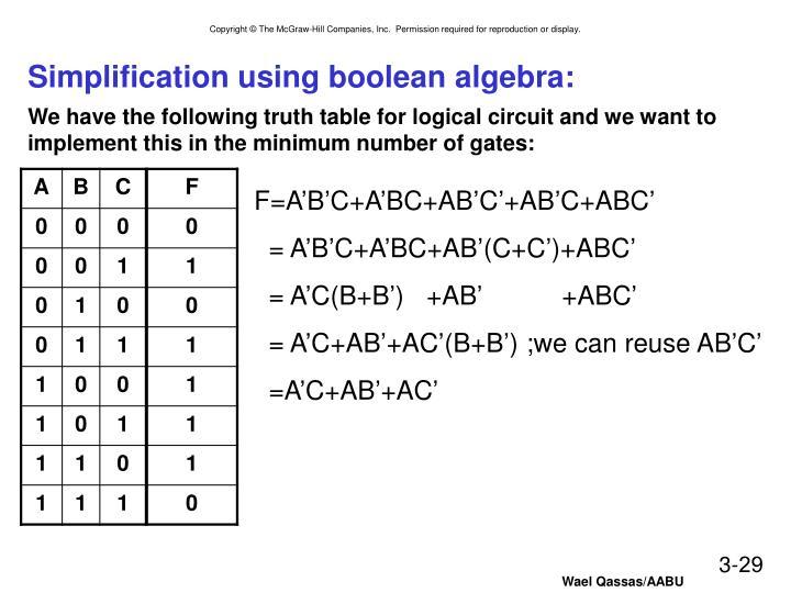 Simplification using boolean algebra: