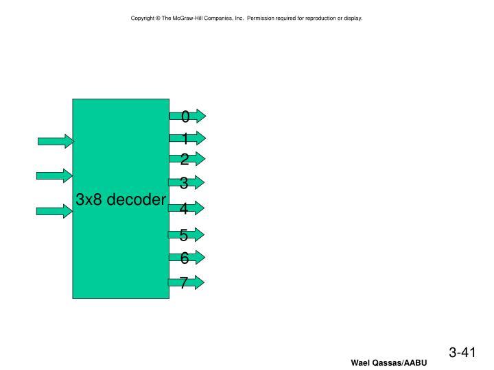 3x8 decoder