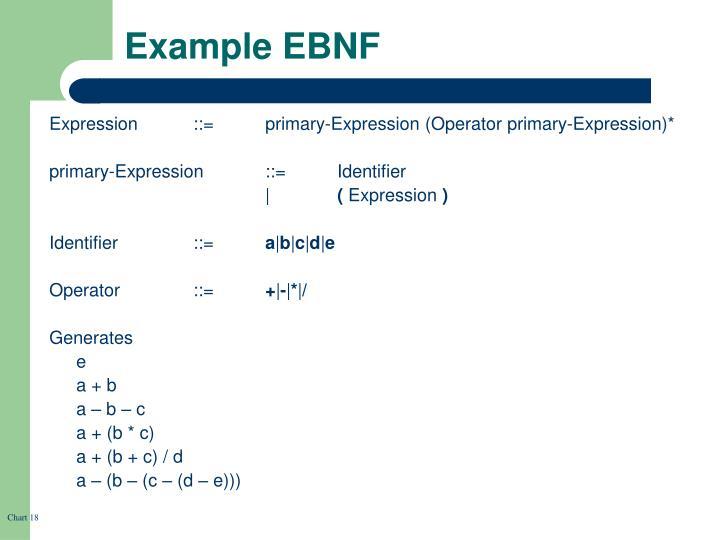Example EBNF