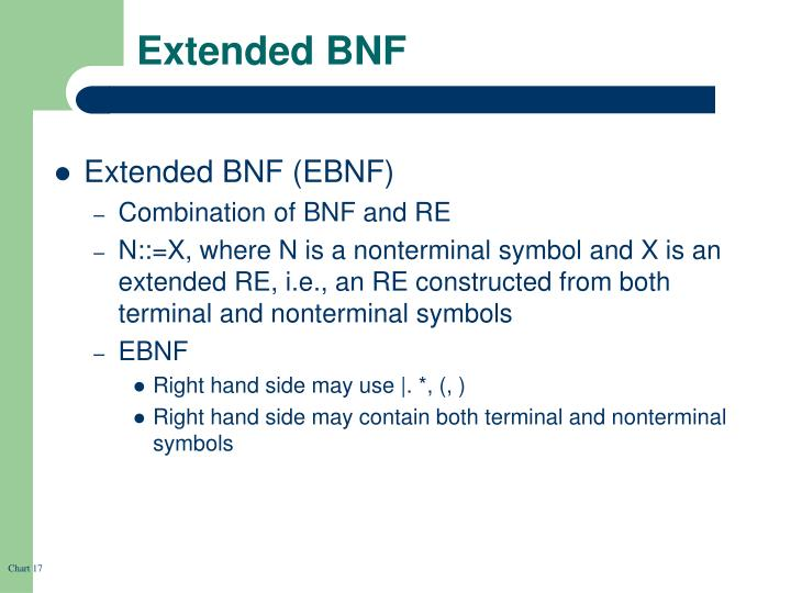 Extended BNF