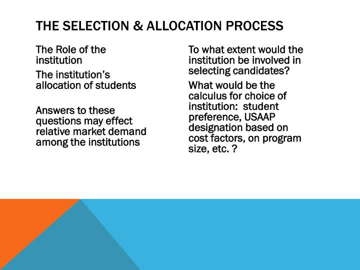 The Selection & Allocation Process