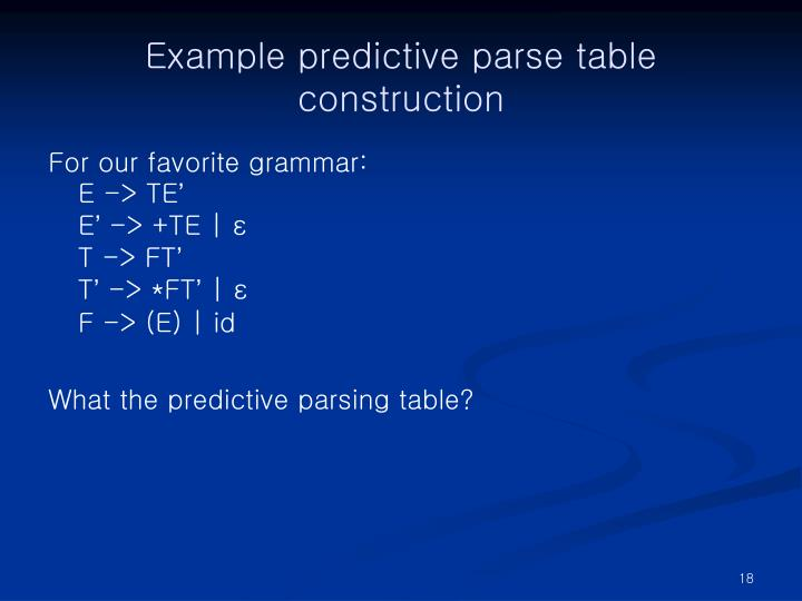 Example predictive parse table construction