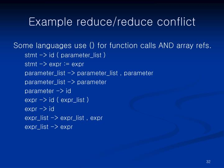 Example reduce/reduce conflict