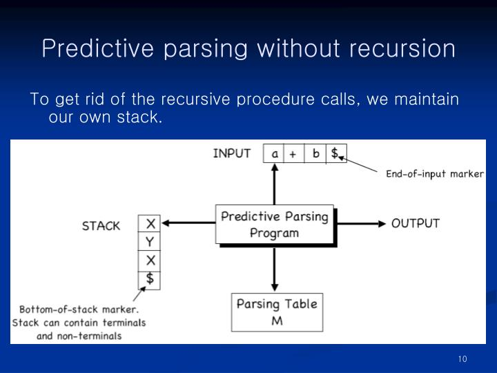 Predictive parsing without recursion