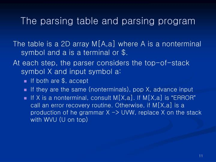 The parsing table and parsing program