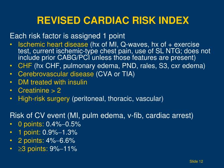 Revised Cardiac Risk Index