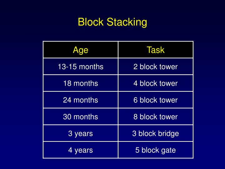 Block Stacking