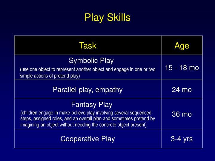 Play Skills
