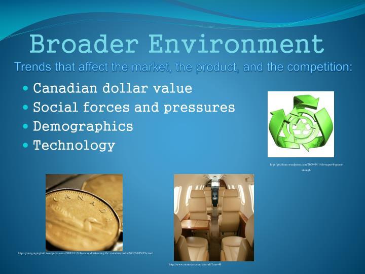 Broader Environment