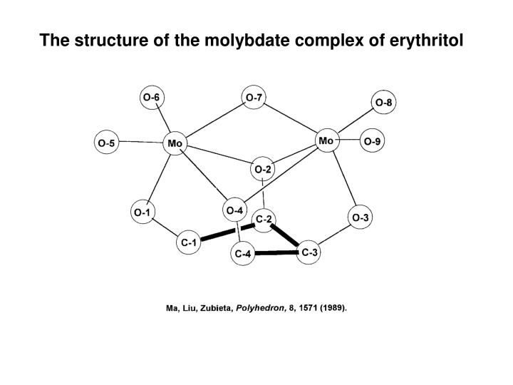 The structure of the molybdate complex of erythritol