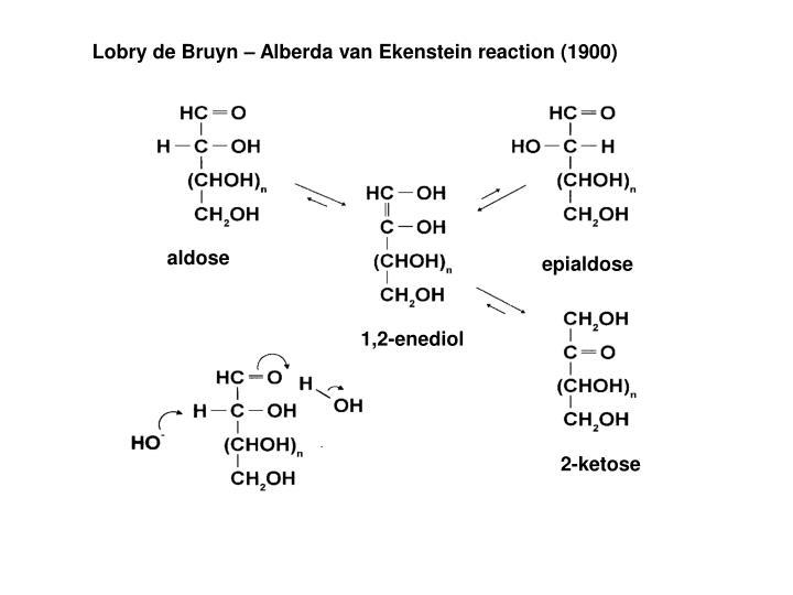 Lobry de Bruyn – Alberda van Ekenstein