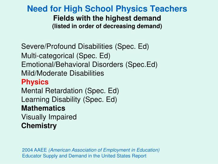 Need for High School Physics Teachers