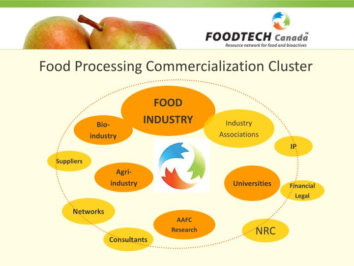 Food Processing Commercialization Cluster