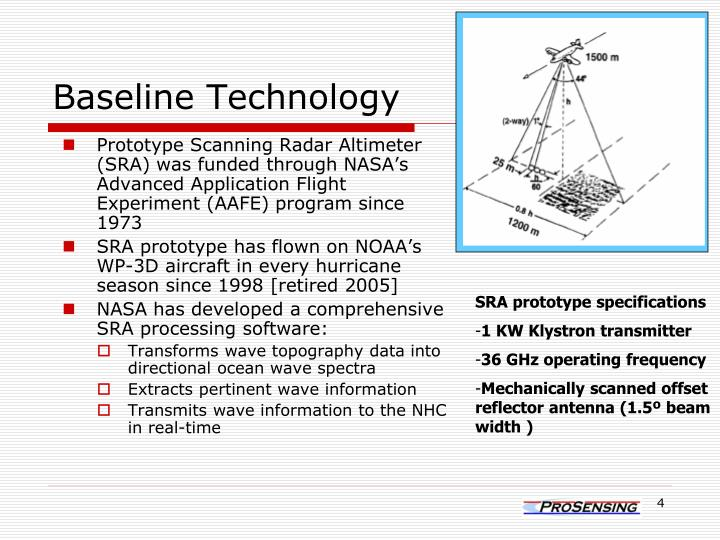 Prototype Scanning Radar Altimeter (SRA) was funded through NASA's Advanced Application Flight Experiment (AAFE) program since 1973