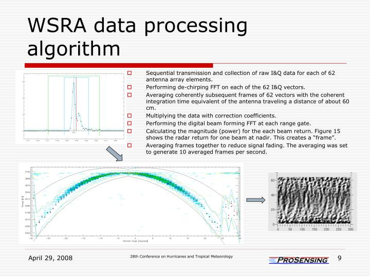 WSRA data processing algorithm