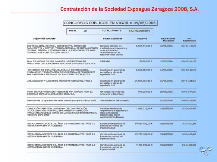 Contratación de la Sociedad Expoagua Zaragoza 2008, S.A.