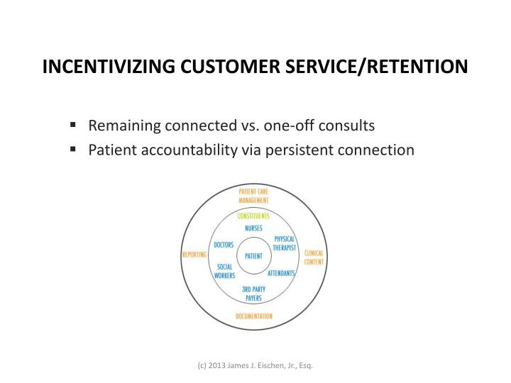 INCENTIVIZING CUSTOMER SERVICE/RETENTION