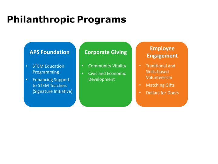 Philanthropic programs
