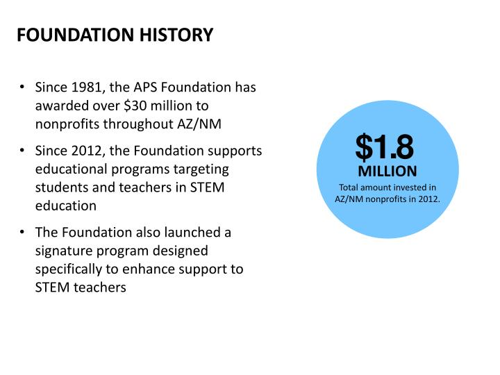 FOUNDATION HISTORY