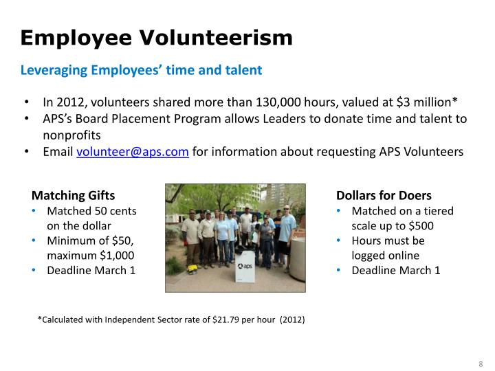 Employee Volunteerism