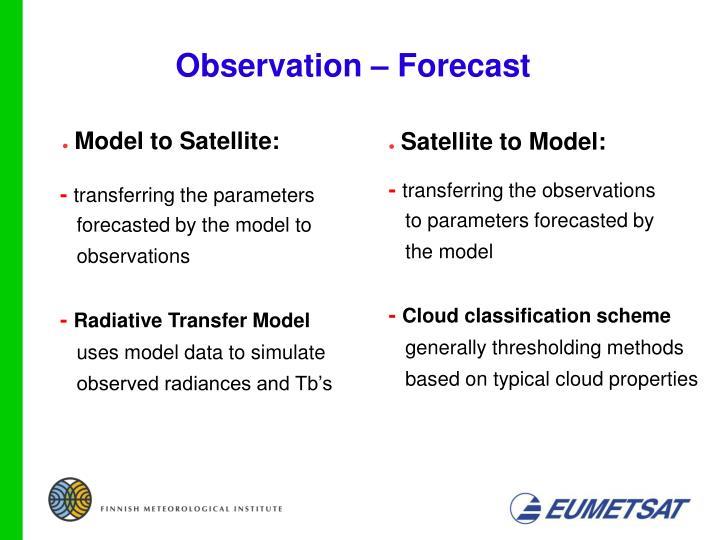 Observation – Forecast