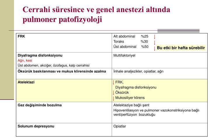 Cerrahi süresince ve genel anestezi altında pulmoner patofizyoloji