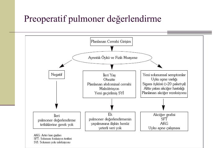 Preoperatif pulmoner değerlendirme