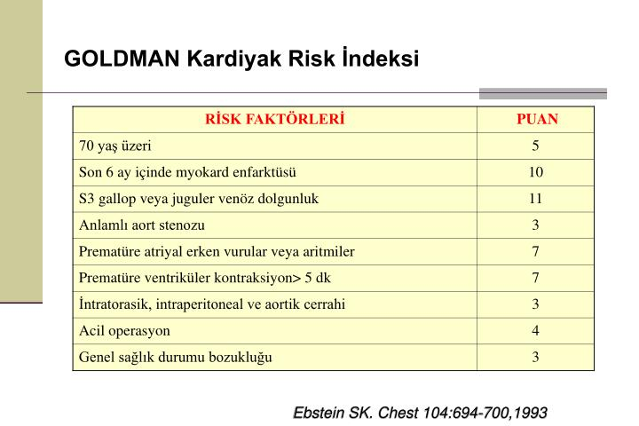 GOLDMAN Kardiyak Risk İndeksi