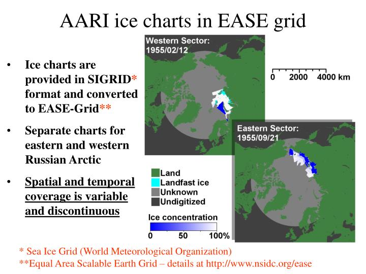 AARI ice charts in EASE grid