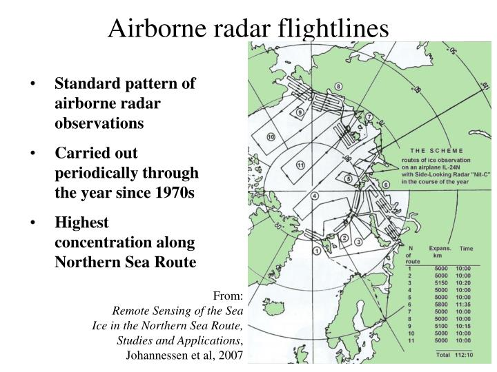 Airborne radar flightlines