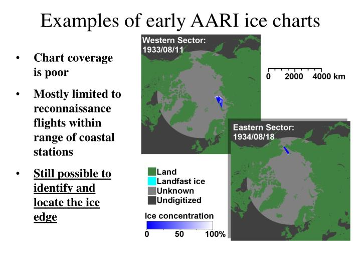 Examples of early AARI ice charts