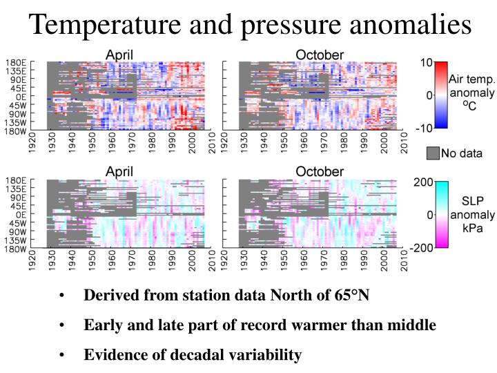 Temperature and pressure anomalies