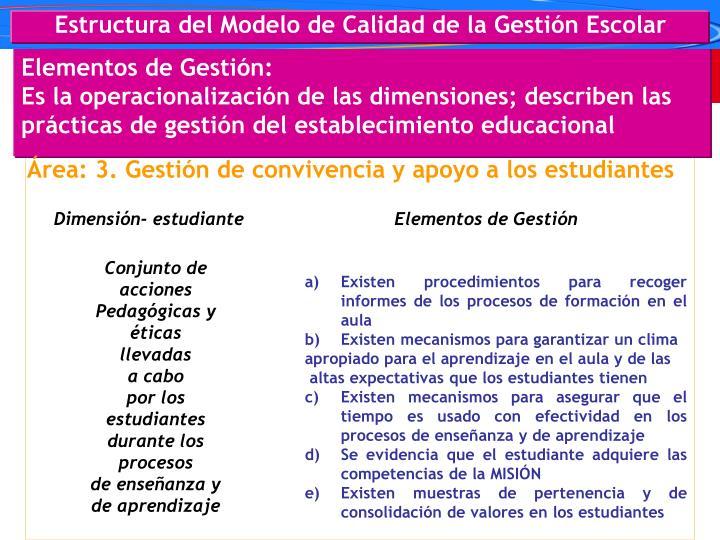Estructura del Modelo de Calidad de la Gestión Escolar