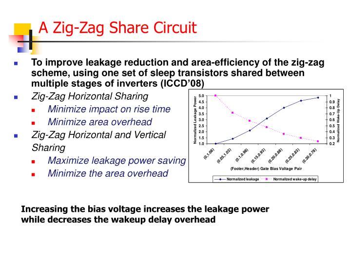 A Zig-Zag Share Circuit