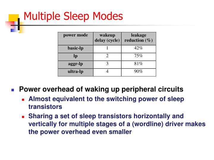 Multiple Sleep Modes