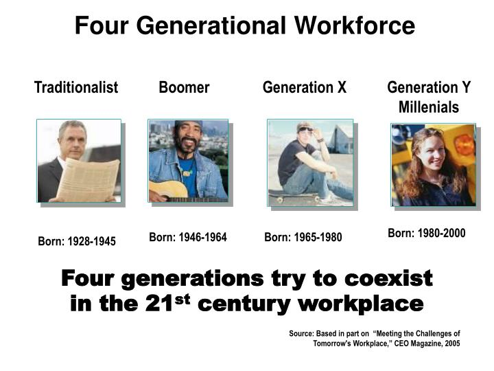 communication skills gen y workforce Millennials lack soft skills: why gen y workers have no idea what boomers and beyond who lacked desirable soft skills upon entering the workforce.