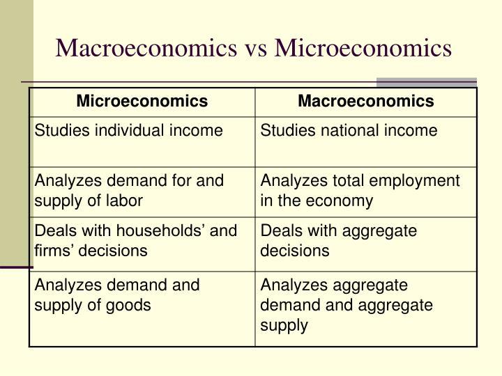 Macroeconomics vs Microeconomics
