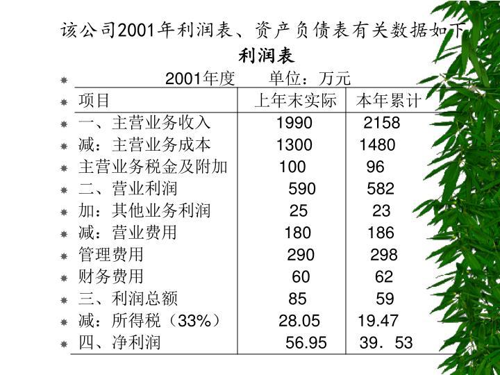 该公司2001年利润表、资产负债表有关数据如下