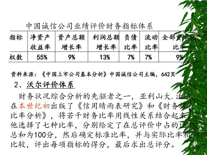 中国诚信公司业绩评价财务指标体系