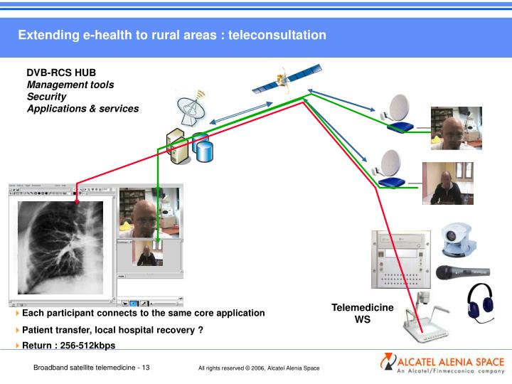Extending e-health to rural areas : teleconsultation