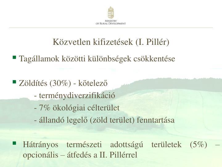 Közvetlen kifizetések (I. Pillér)