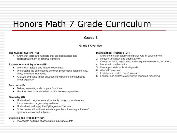 Honors Math 7 Grade Curriculum