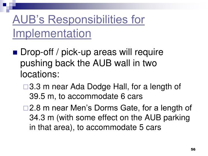 AUB's Responsibilities for Implementation